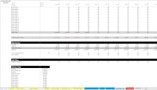 P2P platform pro forma 4