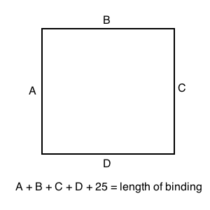 Diagram to help calculate the length of binding needed