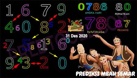 Prediksi Mbah Semar Macau Kamis 31 Desember 2020