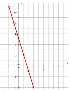 Soal Dan Pembahasan Matematika Kelas 8 Uji Kompetensi 3 Buku Siswa Revisi 2014