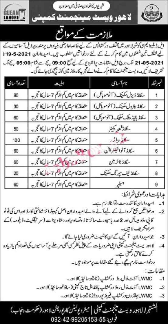 Lahore Waste Management Jobs 2021