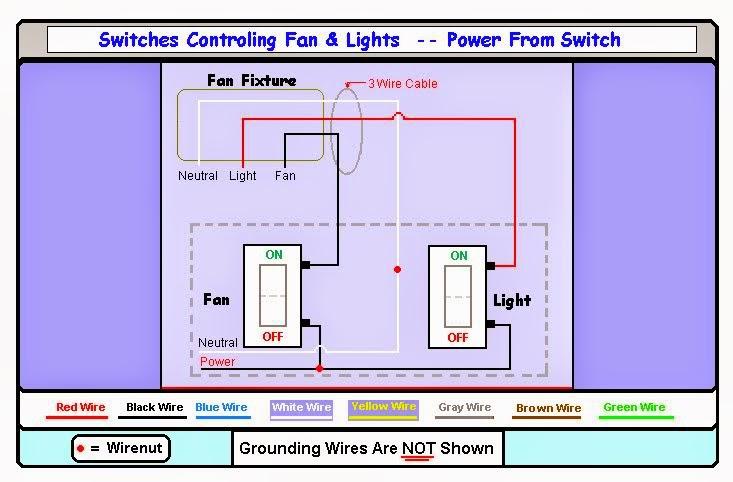 5 Way Light Switch Wiring Diagram - Www.toyskids.co •  Way Switch Wiring Diagram Residential on two way switch diagram, 3 humbuckers with 5 way switching diagram, 4-way light circuit diagram, 6-way light switch diagram, 3 way switch diagram, 5 way light diagram, 4-way switch diagram, 5-way import switch diagram,