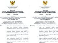 Berikut Kumpulan Formasi CPNS & PPPK 2021 Provinsi dan Kabupaten/Kota di Indonesia