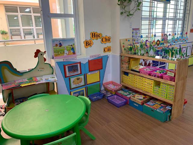 40 Nuansa Hiasan Dinding Ruangan Kelas yang Layak Di Coba untuk PAUD, TK dan SD