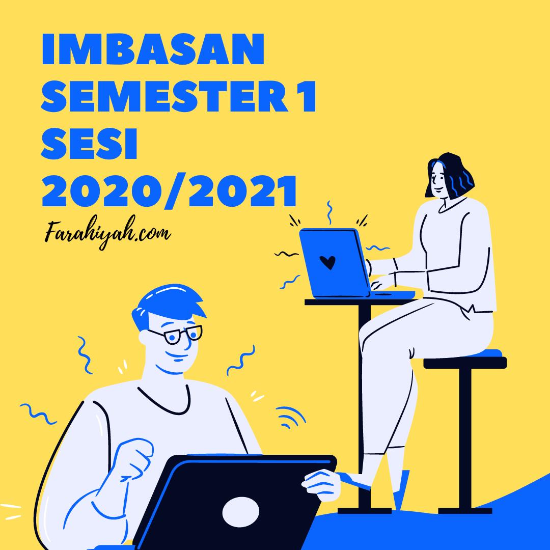 Semester 1 2020/2021