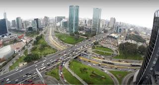 panorama de circulation