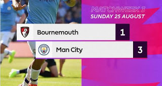 Bournemouth vs Manchester City 1-3  Video Gol & Highlights