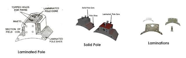 Laminate Pole, Solid Pole, Laminations