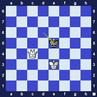 Mematikan Raja Lawan menggunakan Menteri dan Raja