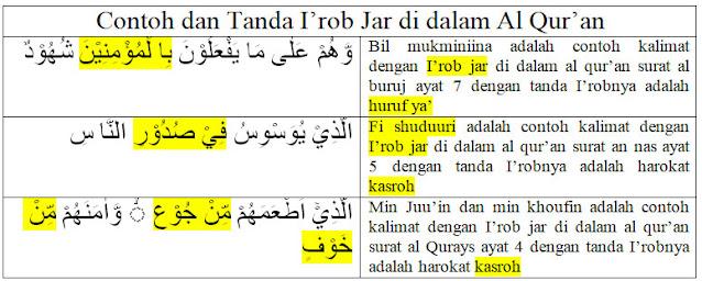 Contoh dan Tanda I'rob Jar di dalam Al Qur'an