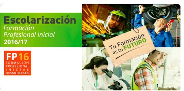 http://www.juntadeandalucia.es/educacion/portals/web/escolarizacion/fp/oferta-completa