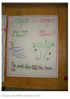 Small-group comprehension lessons