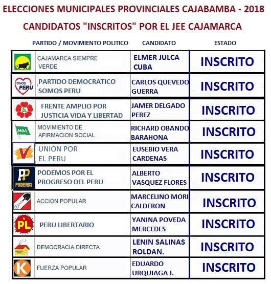 Elecciones Municipales y Regionales 2018 en Cajabamba
