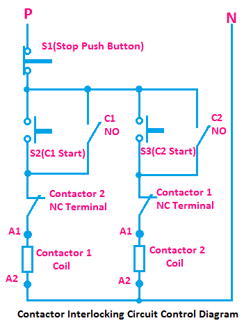 contactor interlocking circuit control diagram