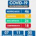 COVID-19: Novo boletim confirma a tese de acréscimo de 1 caso por dia em Galinhos, agora já são 18