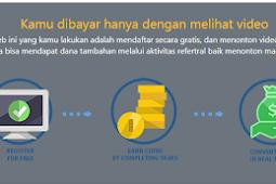 Cara Mendapatkan Uang dari Situs Vidpay