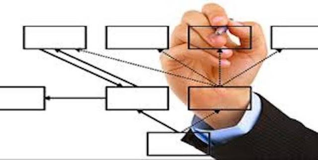 cấu trúc, hệ thống, sổ tay