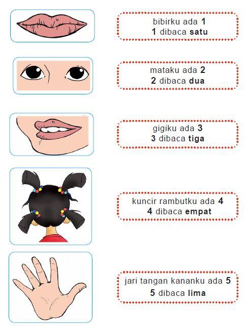 Bilangan 1-5 dan Cara Pengajarannya Materi Pelajaran ...