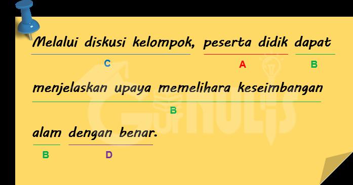 Rumusan ABCD untuk Menyusun Tujuan Pembelajaran, www.gurnulis.id