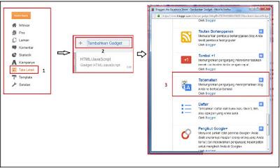 Widget  Translate (Terjemahan) Online Untuk Blog