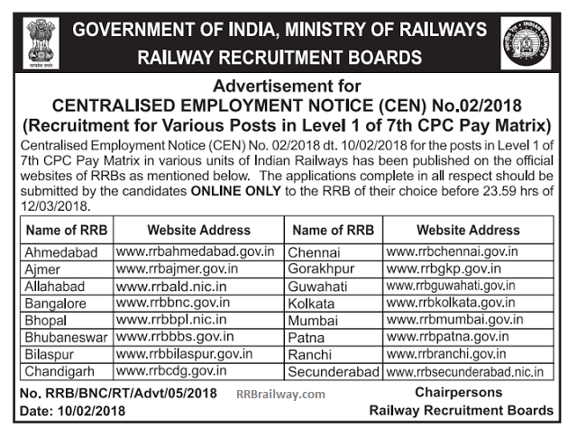 Railway Group D Recruitment 2018: RRC CEN 02/2018, 62907 Vacancies Notification Released Officially