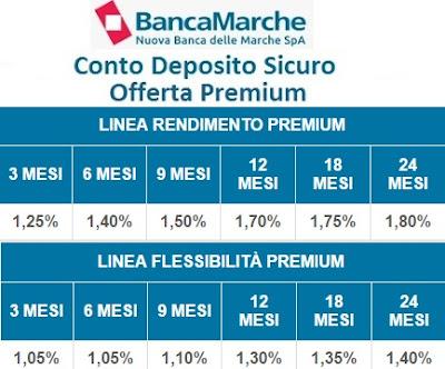 interessi conto deposito banca marche offerta premium