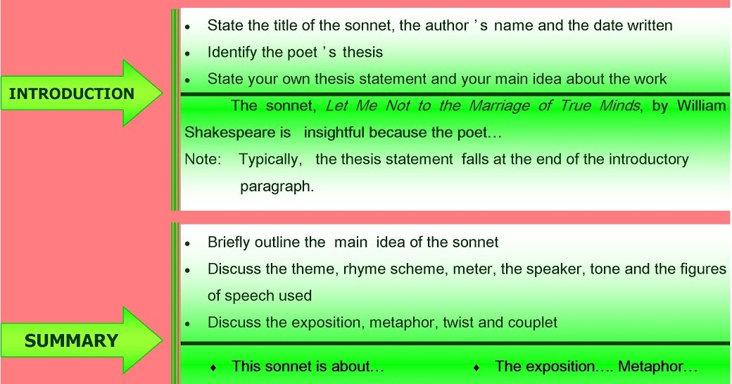 Heartstrings: How to Write a Critical Analysis of a Sonnet