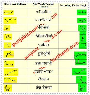 12-march-2021-ajit-tribune-shorthand-outlines
