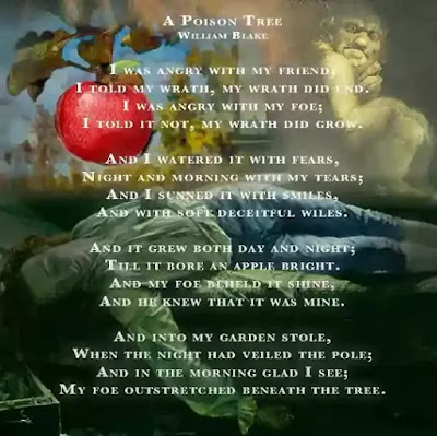 A Poison Tree is titled as 'Christian Forbearance' in the manuscript of the poem. The subject matter is simple. Instead of redressing vindictive elements, the manipulating murderer cherishes his contempt and suffers from the inner commotion caused by wild emotion.