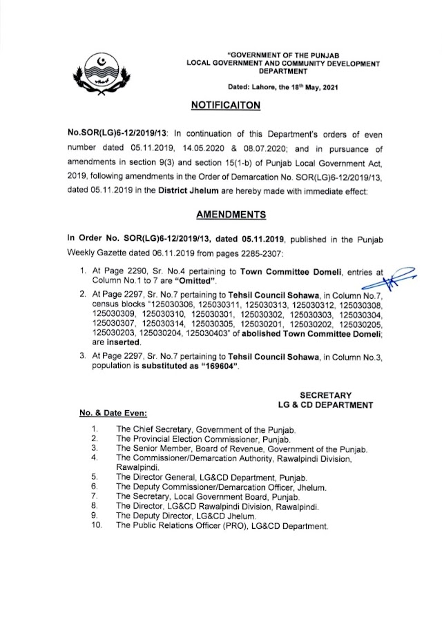 DEMARCATION OF TEHSIL COUNCILS AND ABOLISHED TOWN COMMITTEES OF DISTRICT JHELUM