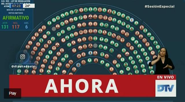 Diputados le dió media sanción al proyecto de legalización del aborto y ahora se define en el Senado