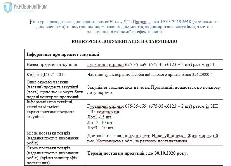 Як Укроборонпром постійно бреше про виробництво гусениць