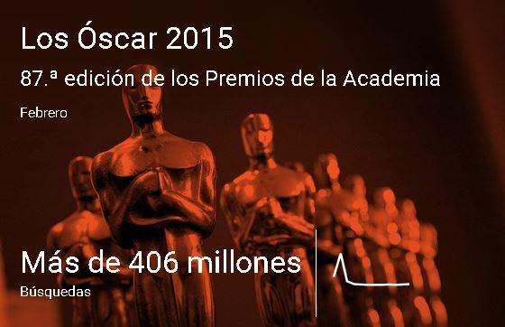 Las Búsquedas del año Los Oscar