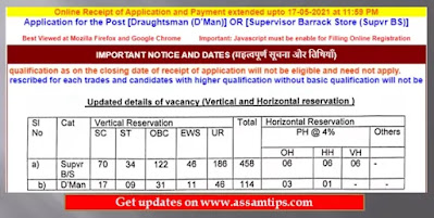 MES Recruitment 2021 Vacancy--Apply Online for 572 Draughtsman and Supervisor @mes.gov.in by 17 May