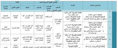 التوزبع السنوي مرشدي في اللغة العربية المستوى الثالث المنهاج الجديد