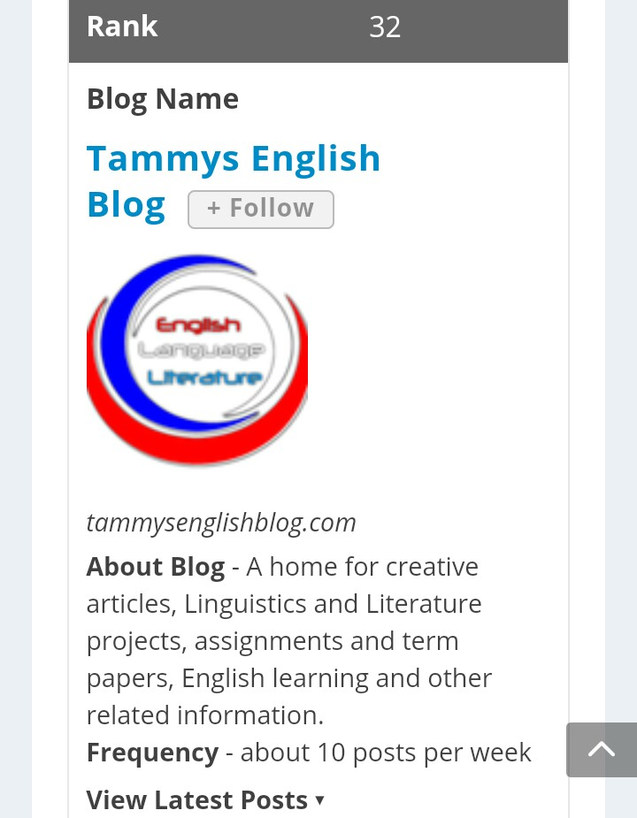 Wow Tammys English Blog Listed Among Top  English Language  Tammys English Blog Listed Among Top  English Language Blog In The World