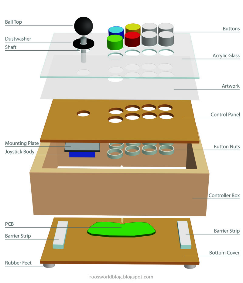 Roo's World: How to build an Arcade Stick