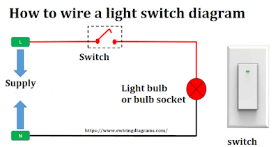 how to wire a light switch diagram