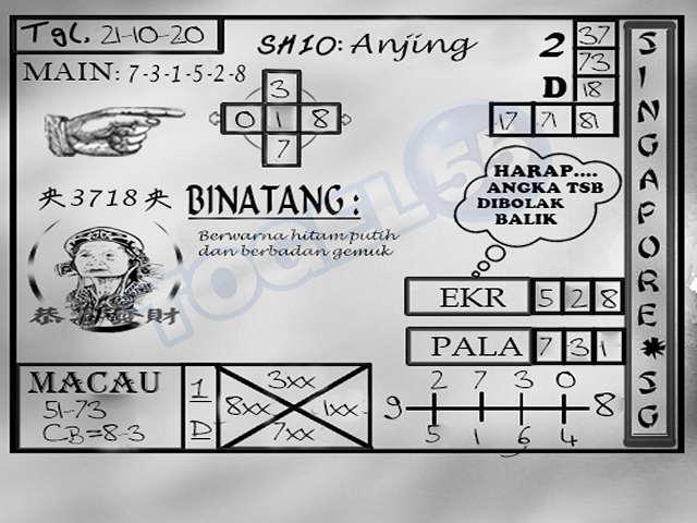 Kode syair Singapore Rabu 21 Oktober 2020 219