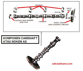 komponen camshaft (noken as)