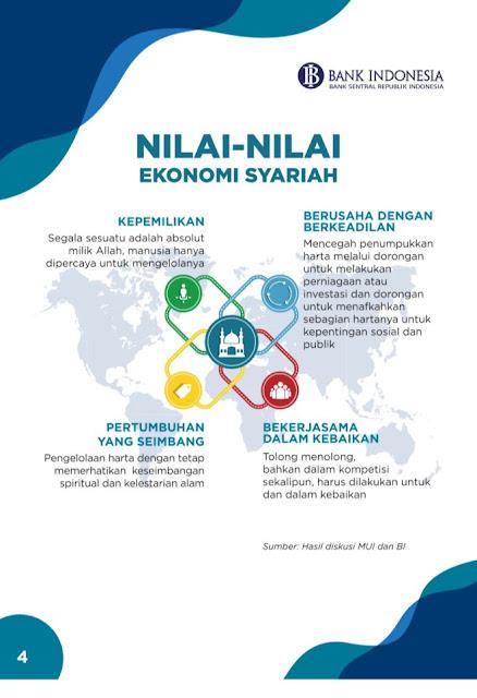 halal lifestyle di era milenial