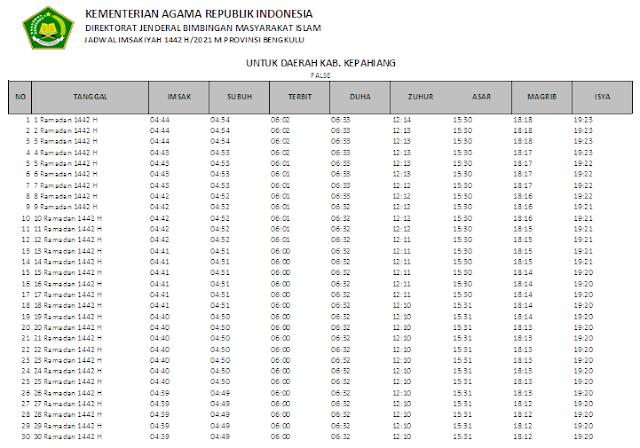 Jadwal Imsakiyah Ramadhan 1442 H Kabupaten Kepahiang, Provinsi Bengkulu