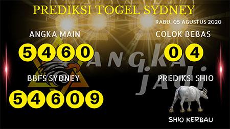 Prediksi Angka Jitu Sydney Rabu 05 Agustus 2020