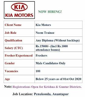 Diploma Jobs Vacancy in Kia Motors Anantapur (AP) Organized By Andhra Pradesh State Skill Development Corporation