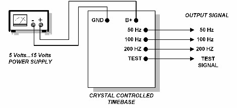 External-Wiring-Layout-Crystal-Controlled-Timebase