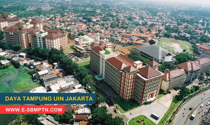 DAYA TAMPUNG SBMPTN UIN JAKARTA