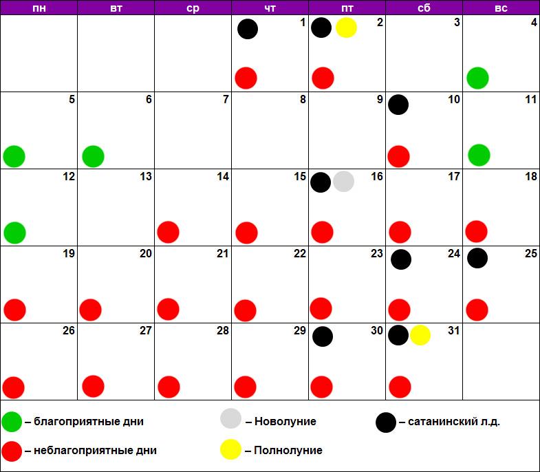 Лунный календарь уколов красоты октябрь 2020