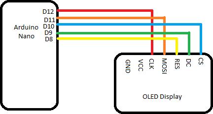 Weather Station using OLED