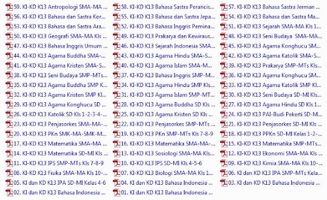 59 Kompetensi Inti dan Kompetensi Dasar Kurikulum 2013 SD/MI, SMP/MTs, SMA/MA/SMK/MAK Berdasarkan Lampiran Permendikbud Nomor 24 Tahun 2016
