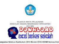 Kumpulan Silabus Kurikulum 2013 Revisi 2016 SD/MI Semua Kelas
